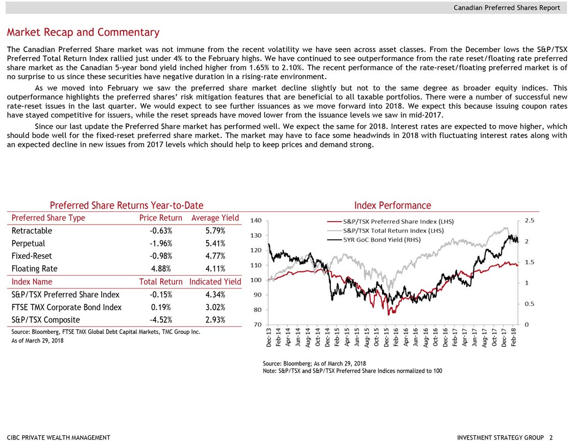 Market recap and commentary a visual line graph going up with the same text provided to the left